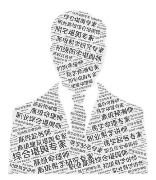 中国风水业协会资质申请章程