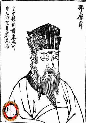 邵康节占卦